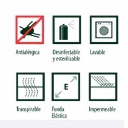 Características colchón cqf ergofoam 28