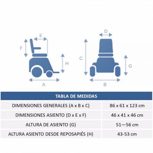 Tabla de medidas silla de ruedas Sochi de tracción central
