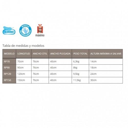 Tabla de medidas y pesos rampas plegables RP