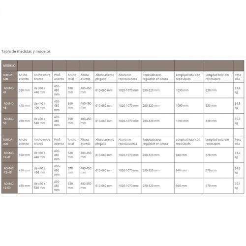 Tabla de medidas diferentes versiones silla id soft